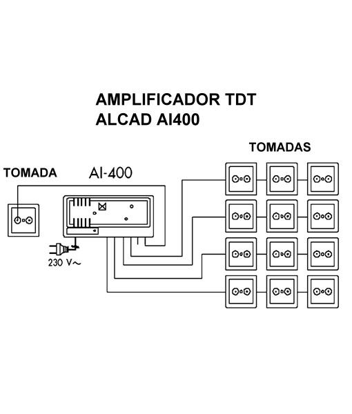 Amplificador de interior antena tdt 4 sa das alcad ai400 for Amplificador interior tdt