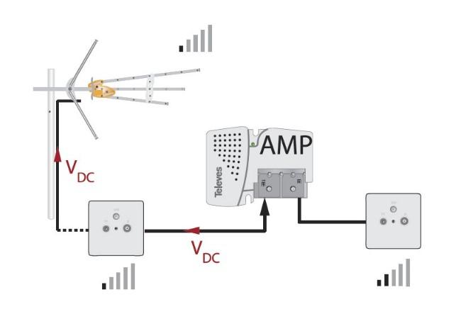 Amplificador e alimentador de interior antena tdt 2 sa das - Amplificador de antena interior ...